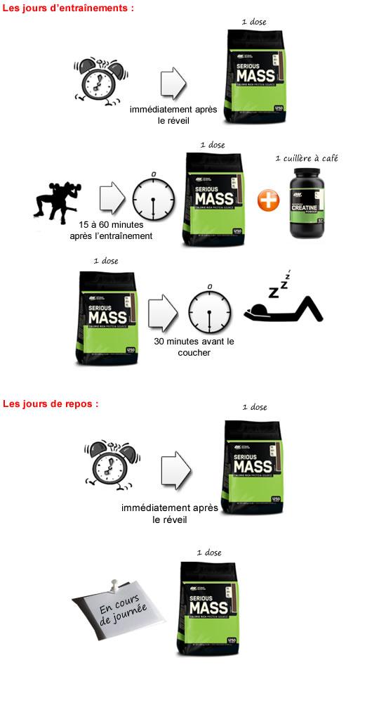 Pack Prise de Masse Optimum Nutrition - Achetez sur